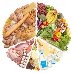 Prevent Bowel Cancer eating healthy food